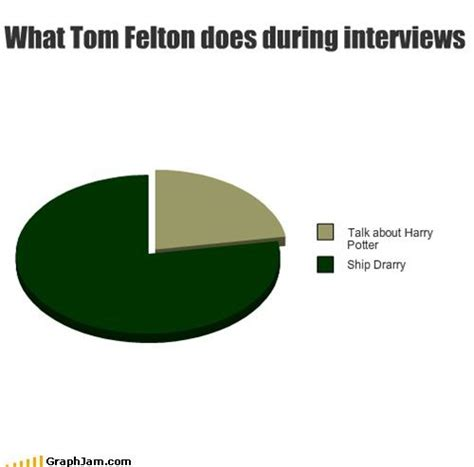 harry potter, tom felton, and drarry image